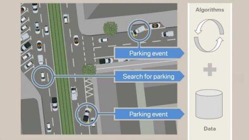 bmw-parking